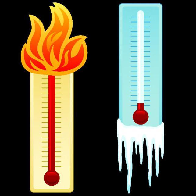 Calor Frio